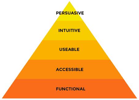 profissional de cro piramide