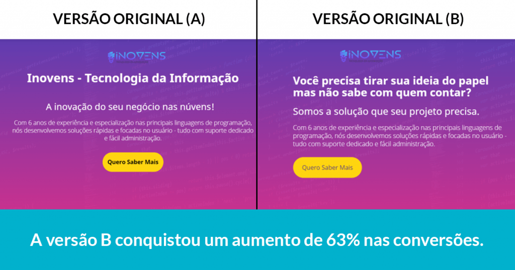 teste ab copywriting